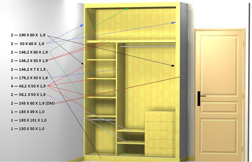 Explicacion medidas del armario - Medidas de un armario ...