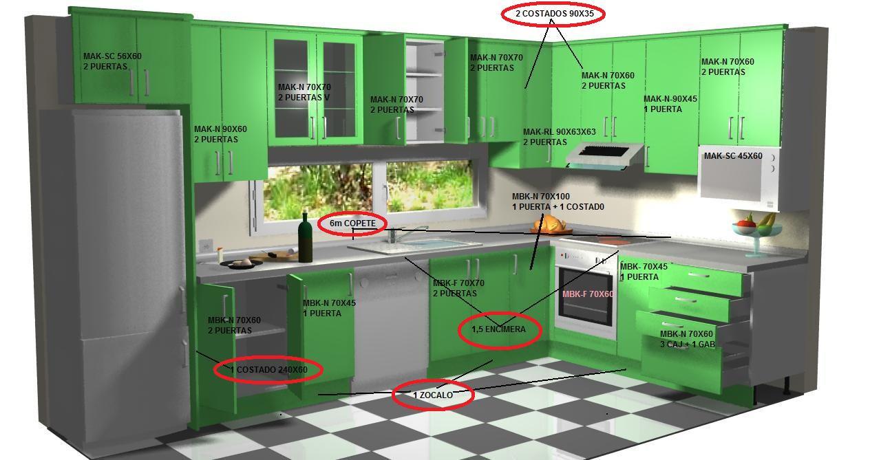 Muebles De Cocina Medidas Esquina # azarak.com > Ideas Interesantes ...